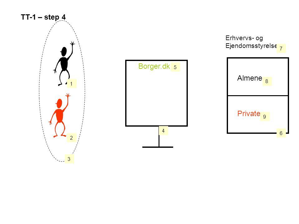 Borger.dk Private Erhvervs- og Ejendomsstyrelsen Almene TT-1 1 3 2 4 5 6 7 9 8 TT-1 – step 4