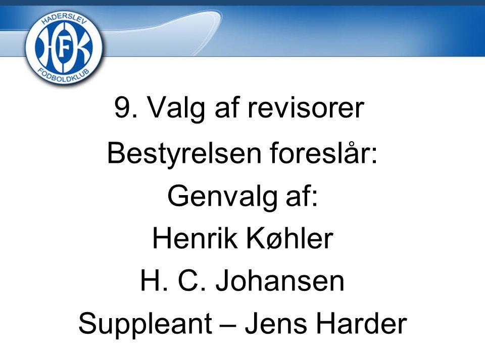 9. Valg af revisorer Bestyrelsen foreslår: Genvalg af: Henrik Køhler H.