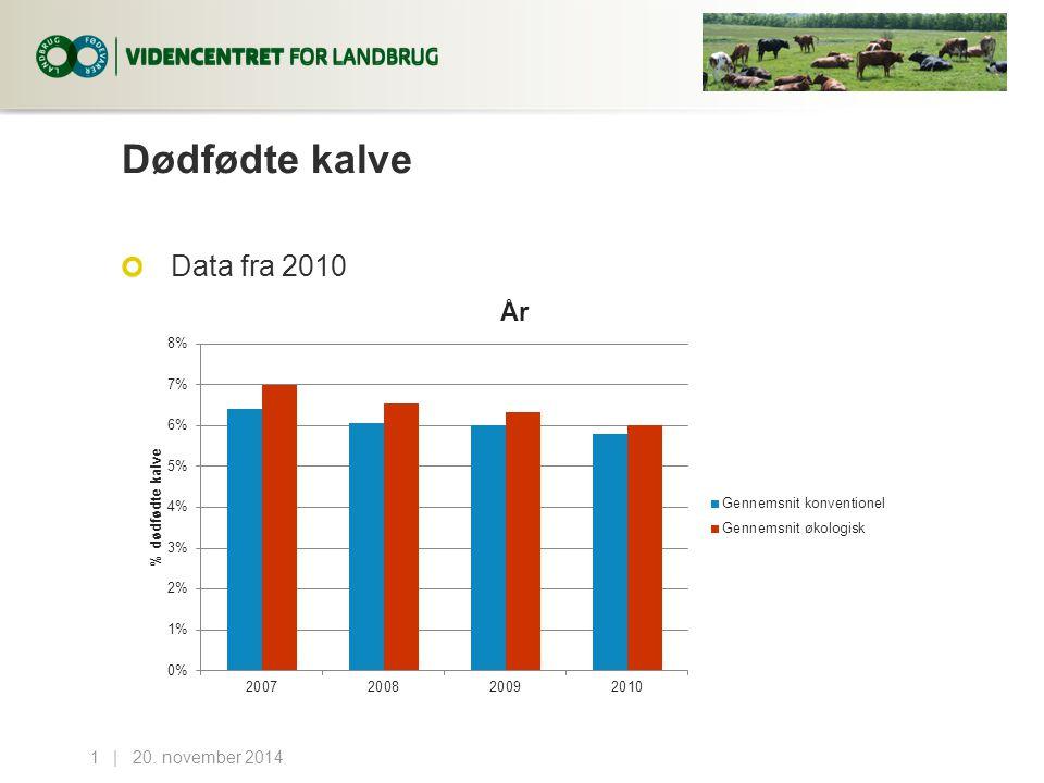 Dødfødte kalve Data fra 2010 20. november 20141...|