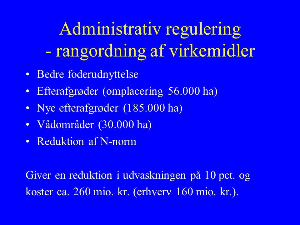 Administrativ regulering - rangordning af virkemidler Bedre foderudnyttelse Efterafgrøder (omplacering 56.000 ha) Nye efterafgrøder (185.000 ha) Vådområder (30.000 ha) Reduktion af N-norm Giver en reduktion i udvaskningen på 10 pct.