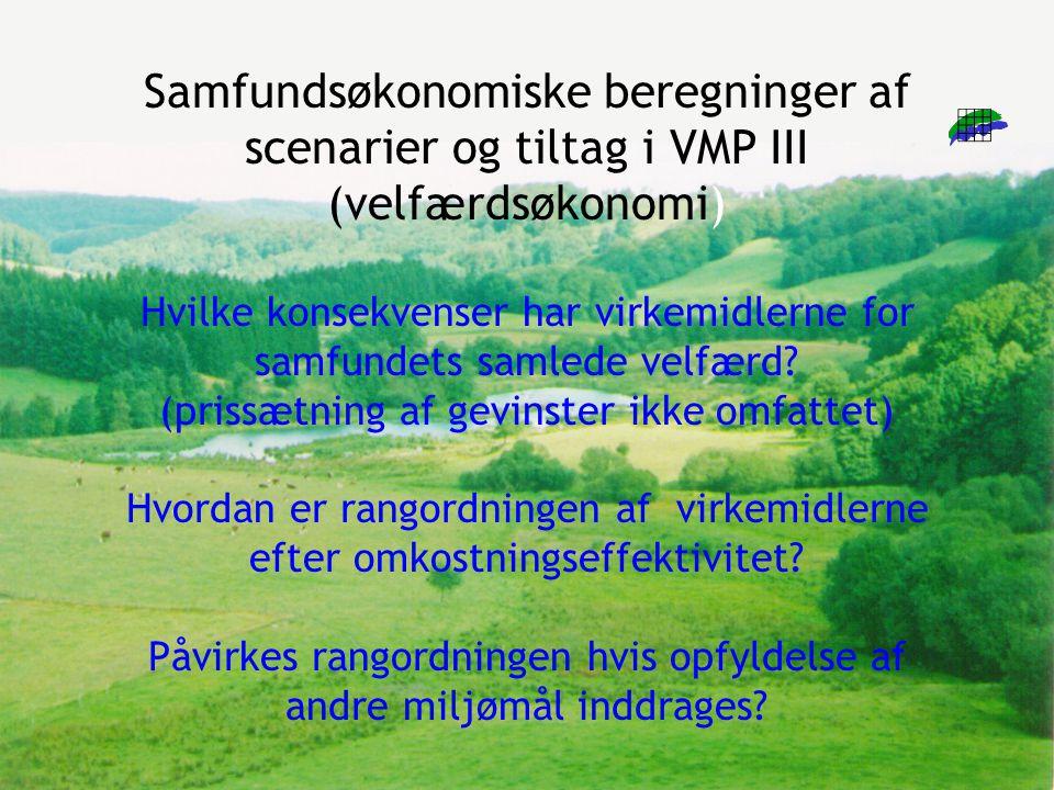 Samfundsøkonomiske beregninger af scenarier og tiltag i VMP III (velfærdsøkonomi) Hvilke konsekvenser har virkemidlerne for samfundets samlede velfærd.