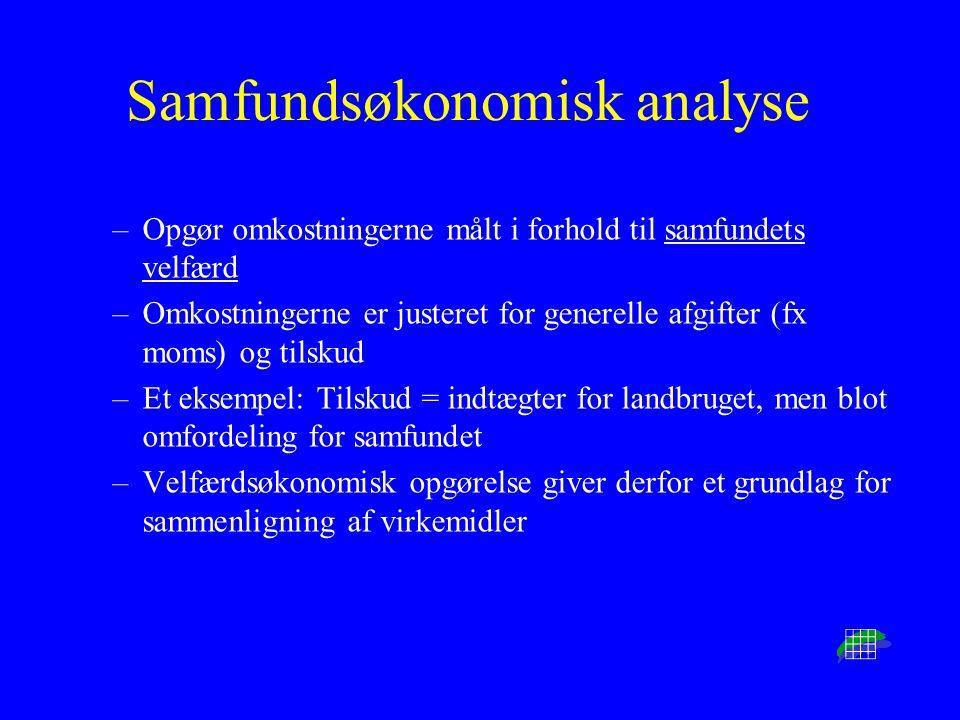 Samfundsøkonomisk analyse –Opgør omkostningerne målt i forhold til samfundets velfærd –Omkostningerne er justeret for generelle afgifter (fx moms) og tilskud –Et eksempel: Tilskud = indtægter for landbruget, men blot omfordeling for samfundet –Velfærdsøkonomisk opgørelse giver derfor et grundlag for sammenligning af virkemidler