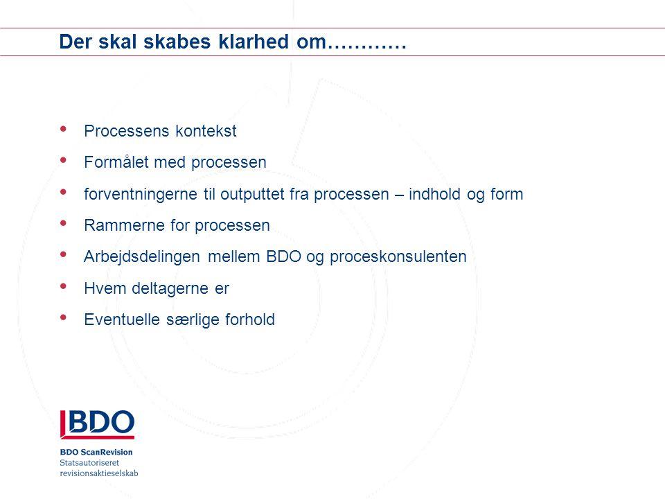 Der skal skabes klarhed om………… Processens kontekst Formålet med processen forventningerne til outputtet fra processen – indhold og form Rammerne for processen Arbejdsdelingen mellem BDO og proceskonsulenten Hvem deltagerne er Eventuelle særlige forhold