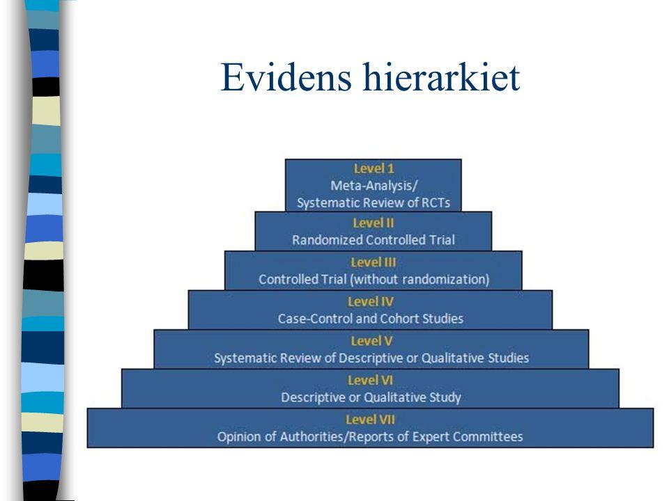 Evidens hierarkiet