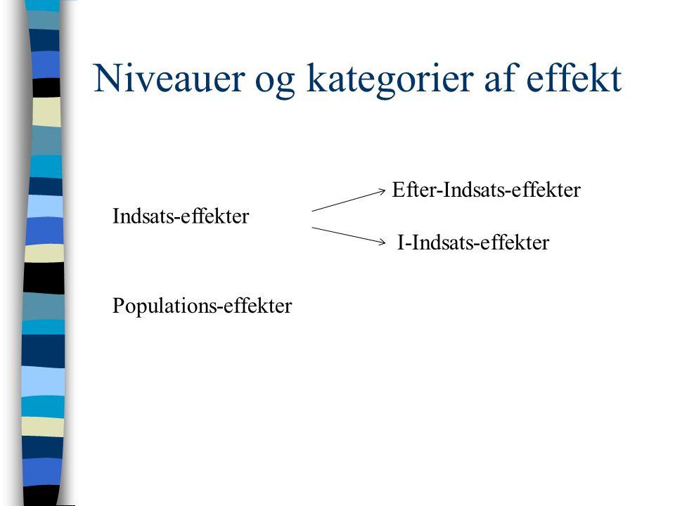 Niveauer og kategorier af effekt Indsats-effekter Populations-effekter I-Indsats-effekter Efter-Indsats-effekter