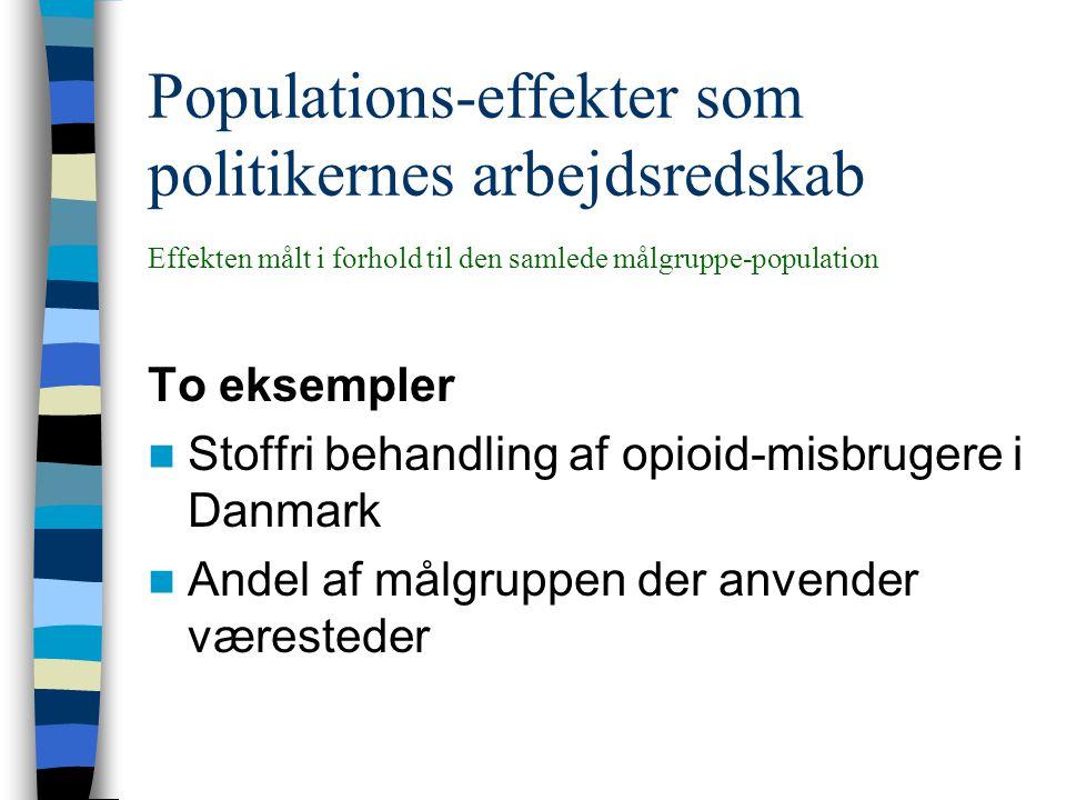 Populations-effekter som politikernes arbejdsredskab Effekten målt i forhold til den samlede målgruppe-population To eksempler Stoffri behandling af opioid-misbrugere i Danmark Andel af målgruppen der anvender væresteder