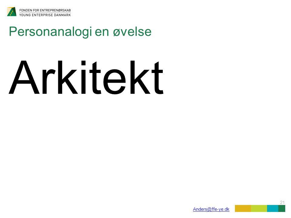 21 Anders@ffe-ye.dk Personanalogi en øvelse Arkitekt