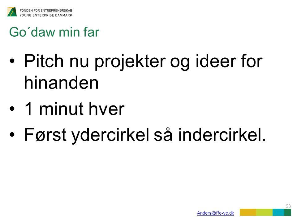 53 Anders@ffe-ye.dk Go´daw min far Pitch nu projekter og ideer for hinanden 1 minut hver Først ydercirkel så indercirkel.