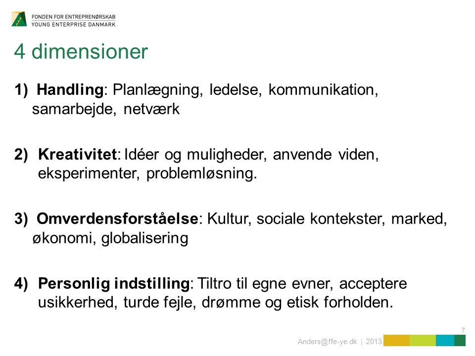 7 Anders@ffe-ye.dk | 2013 4 dimensioner 1) Handling: Planlægning, ledelse, kommunikation, samarbejde, netværk 2)Kreativitet: Idéer og muligheder, anvende viden, eksperimenter, problemløsning.