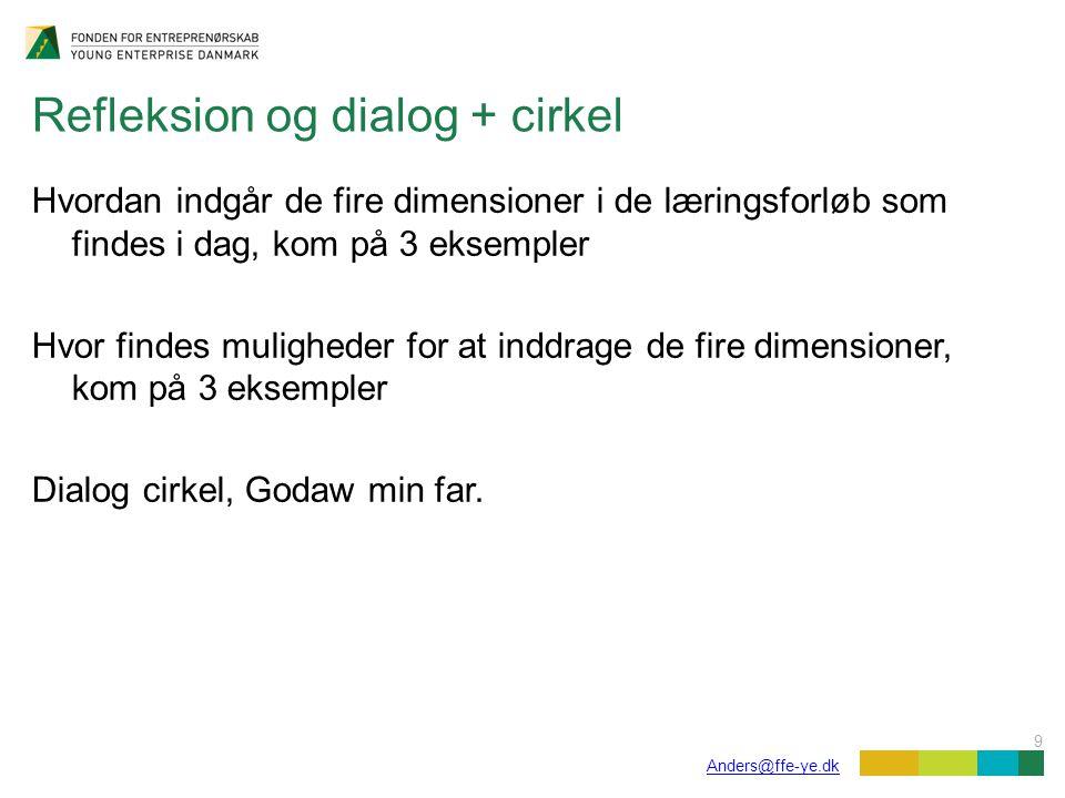 9 Refleksion og dialog + cirkel Hvordan indgår de fire dimensioner i de læringsforløb som findes i dag, kom på 3 eksempler Hvor findes muligheder for at inddrage de fire dimensioner, kom på 3 eksempler Dialog cirkel, Godaw min far.