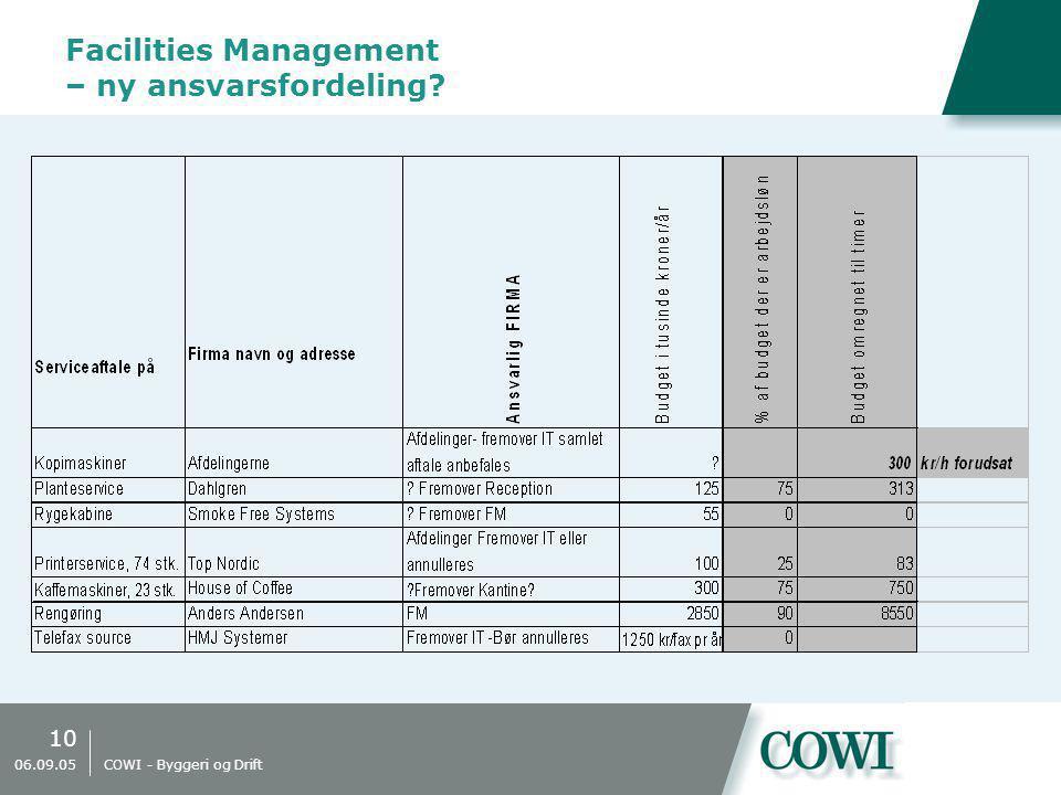 10 06.09.05 COWI - Byggeri og Drift Facilities Management – ny ansvarsfordeling