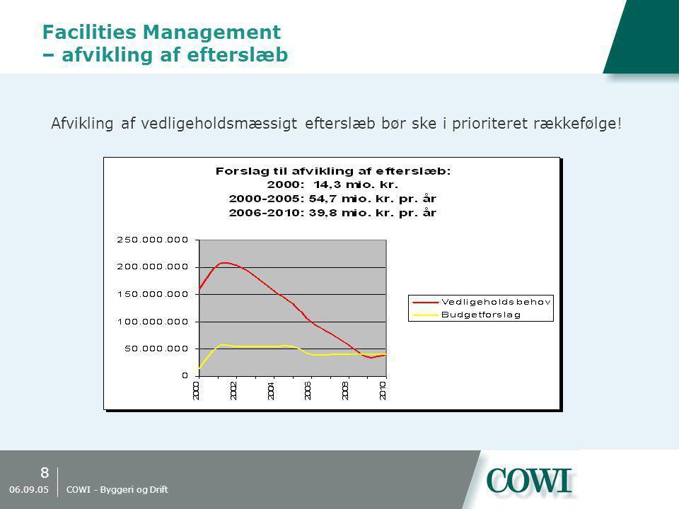 8 06.09.05 COWI - Byggeri og Drift Afvikling af vedligeholdsmæssigt efterslæb bør ske i prioriteret rækkefølge.