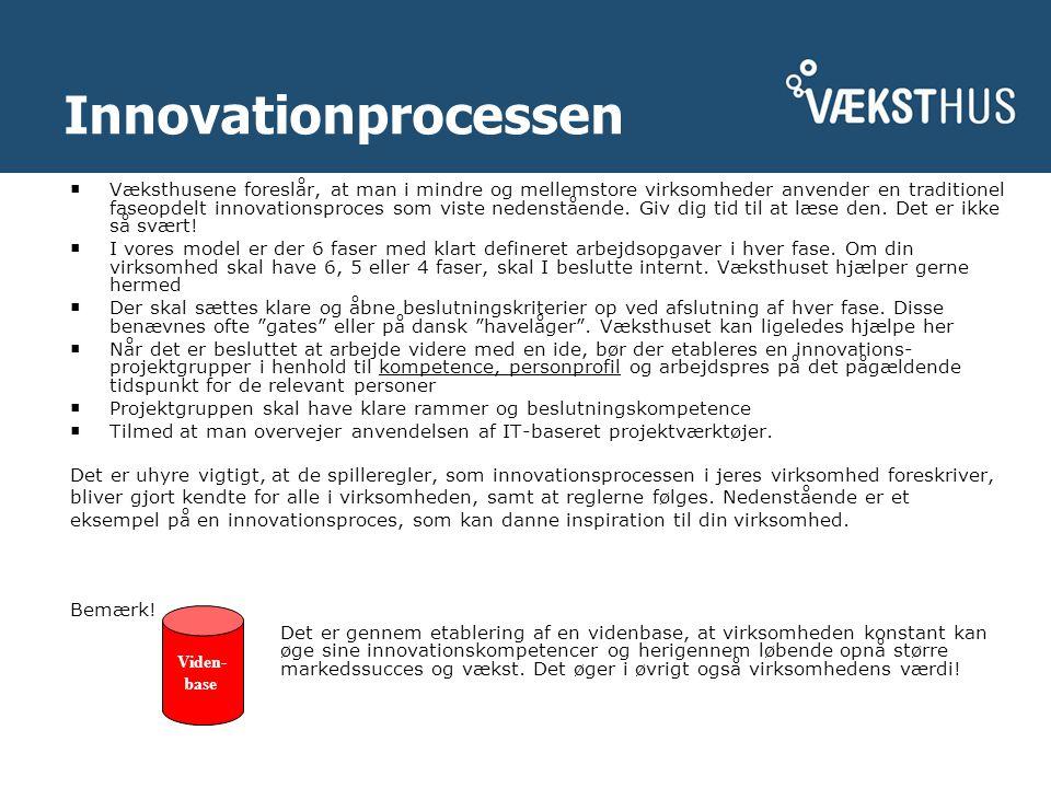 Innovationprocessen  Væksthusene foreslår, at man i mindre og mellemstore virksomheder anvender en traditionel faseopdelt innovationsproces som viste nedenstående.