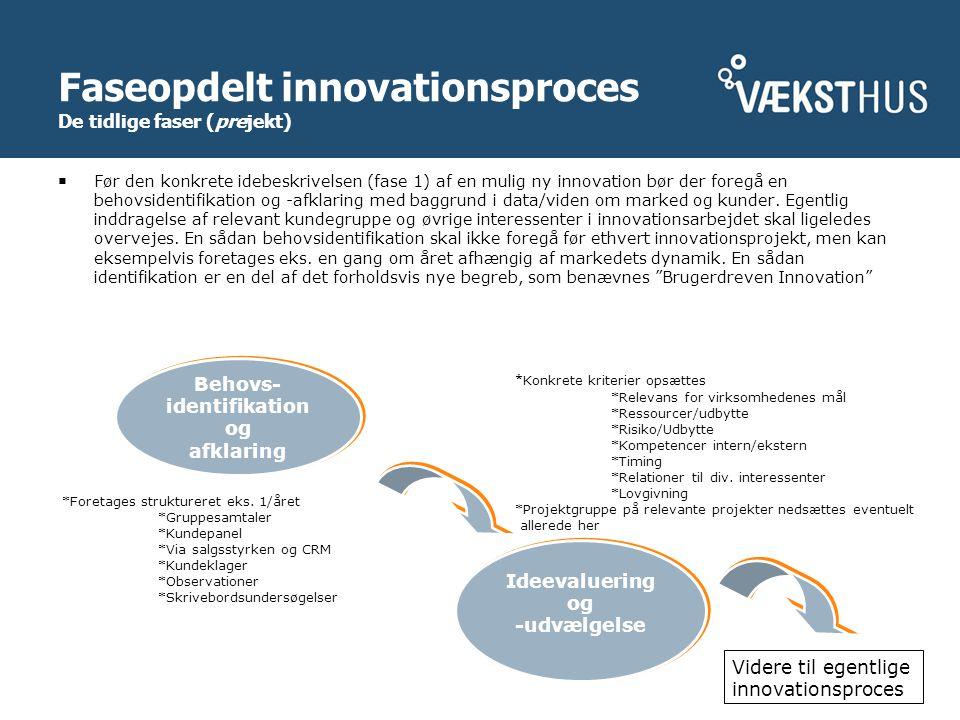 Faseopdelt innovationsproces De tidlige faser (prejekt)  Før den konkrete idebeskrivelsen (fase 1) af en mulig ny innovation bør der foregå en behovsidentifikation og -afklaring med baggrund i data/viden om marked og kunder.