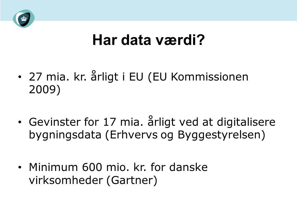 Har data værdi. 27 mia. kr. årligt i EU (EU Kommissionen 2009) Gevinster for 17 mia.