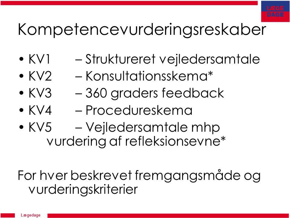 Lægedage Kompetencevurderingsreskaber KV1– Struktureret vejledersamtale KV2 – Konsultationsskema* KV3 – 360 graders feedback KV4 – Procedureskema KV5 – Vejledersamtale mhp vurdering af refleksionsevne* For hver beskrevet fremgangsmåde og vurderingskriterier