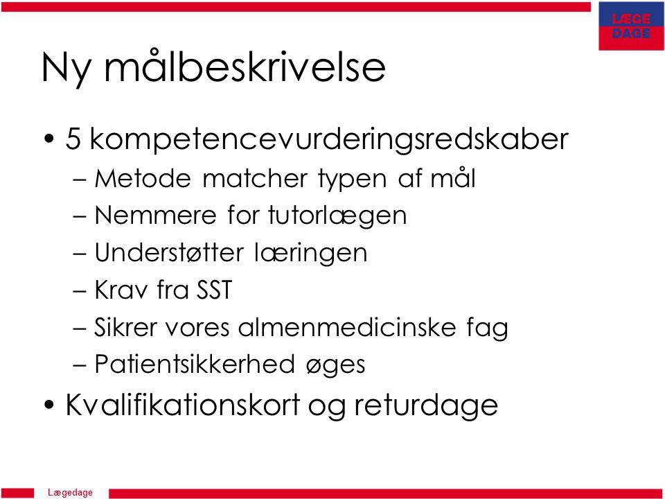 Lægedage Ny målbeskrivelse 5 kompetencevurderingsredskaber –Metode matcher typen af mål –Nemmere for tutorlægen –Understøtter læringen –Krav fra SST –Sikrer vores almenmedicinske fag –Patientsikkerhed øges Kvalifikationskort og returdage