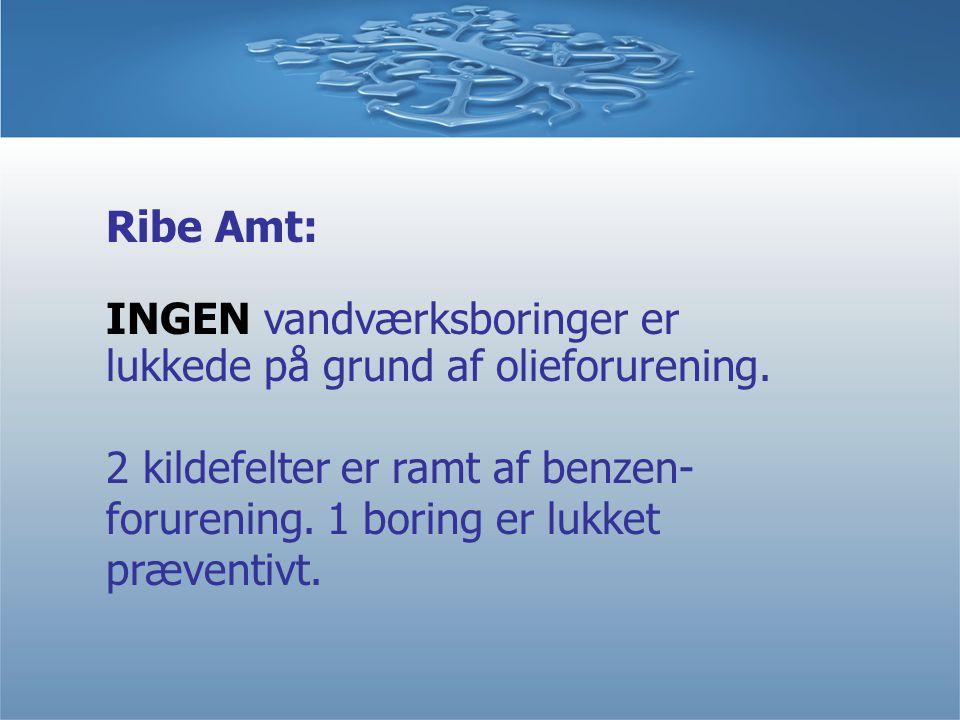 Ribe Amt: INGEN vandværksboringer er lukkede på grund af olieforurening.