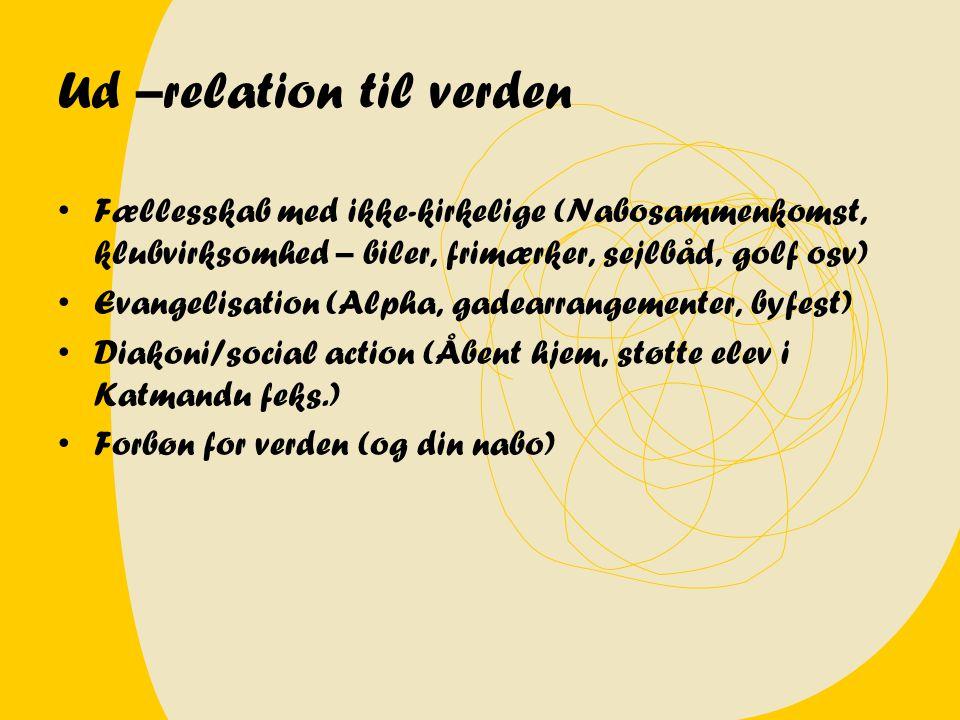 Ud –relation til verden Fællesskab med ikke-kirkelige (Nabosammenkomst, klubvirksomhed – biler, frimærker, sejlbåd, golf osv) Evangelisation (Alpha, gadearrangementer, byfest) Diakoni/social action (Åbent hjem, støtte elev i Katmandu feks.) Forbøn for verden (og din nabo)