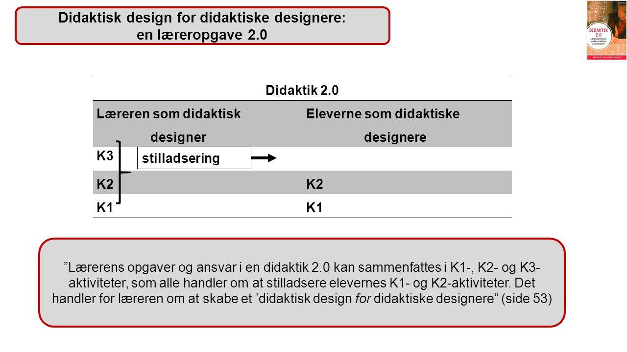 Didaktik 2.0 Læreren som didaktisk designer Eleverne som didaktiske designere K3 K2 K1 stilladsering Lærerens opgaver og ansvar i en didaktik 2.0 kan sammenfattes i K1-, K2- og K3- aktiviteter, som alle handler om at stilladsere elevernes K1- og K2-aktiviteter.