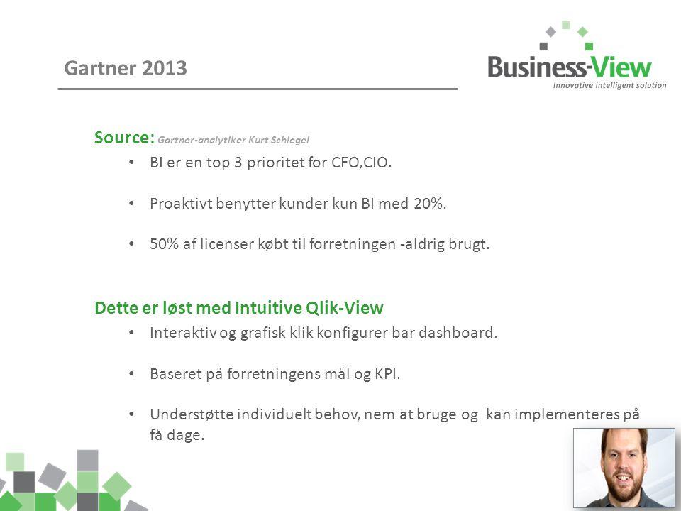 Source: Gartner-analytiker Kurt Schlegel BI er en top 3 prioritet for CFO,CIO.
