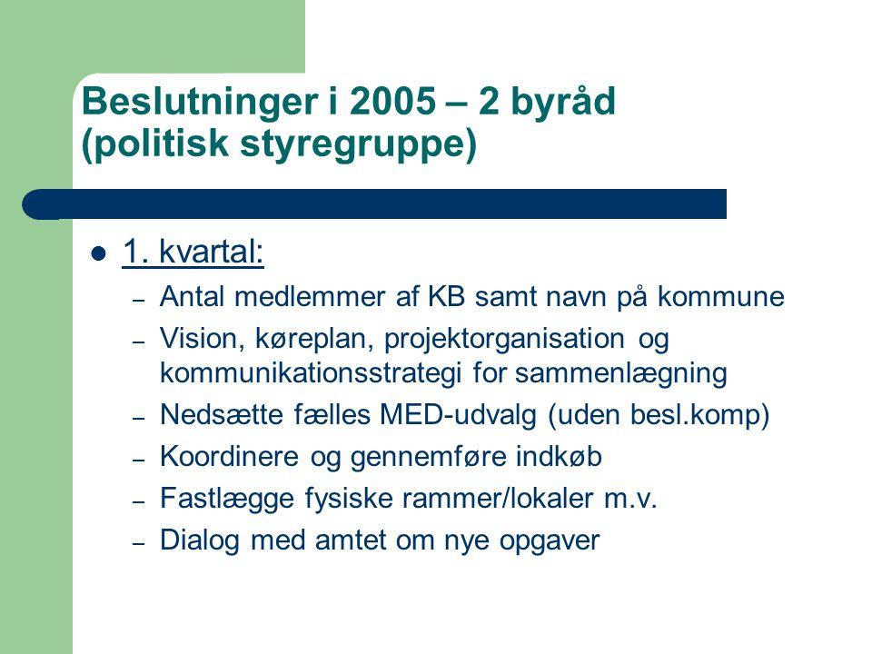 Beslutninger i 2005 – 2 byråd (politisk styregruppe) 1.