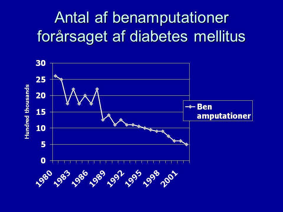 Antal af benamputationer forårsaget af diabetes mellitus