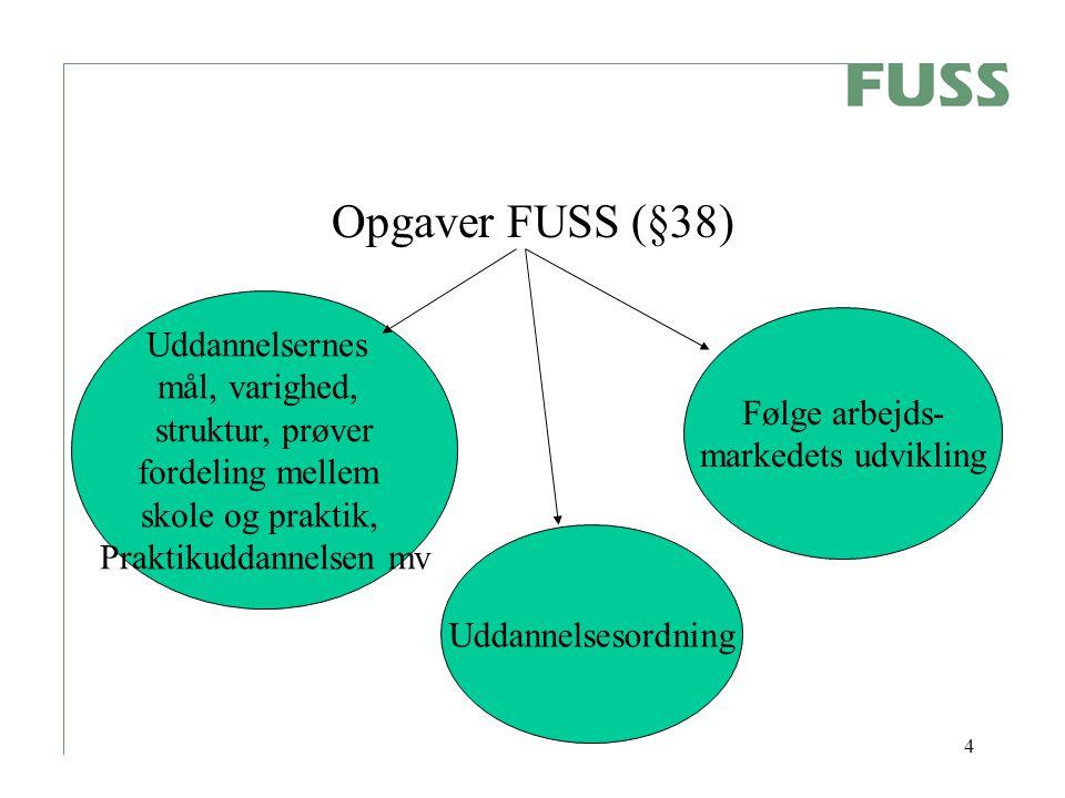 4 Opgaver FUSS (§38) Uddannelsernes mål, varighed, struktur, prøver fordeling mellem skole og praktik, Praktikuddannelsen mv Uddannelsesordning Følge arbejds- markedets udvikling