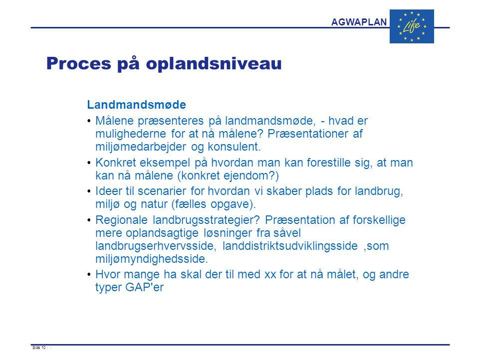 AGWAPLAN Side 10 · · Proces på oplandsniveau Landmandsmøde Målene præsenteres på landmandsmøde, - hvad er mulighederne for at nå målene.
