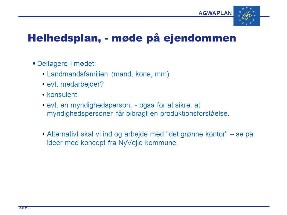 AGWAPLAN Side 13 · · Helhedsplan, - møde på ejendommen  Deltagere i mødet: Landmandsfamilien (mand, kone, mm) evt.
