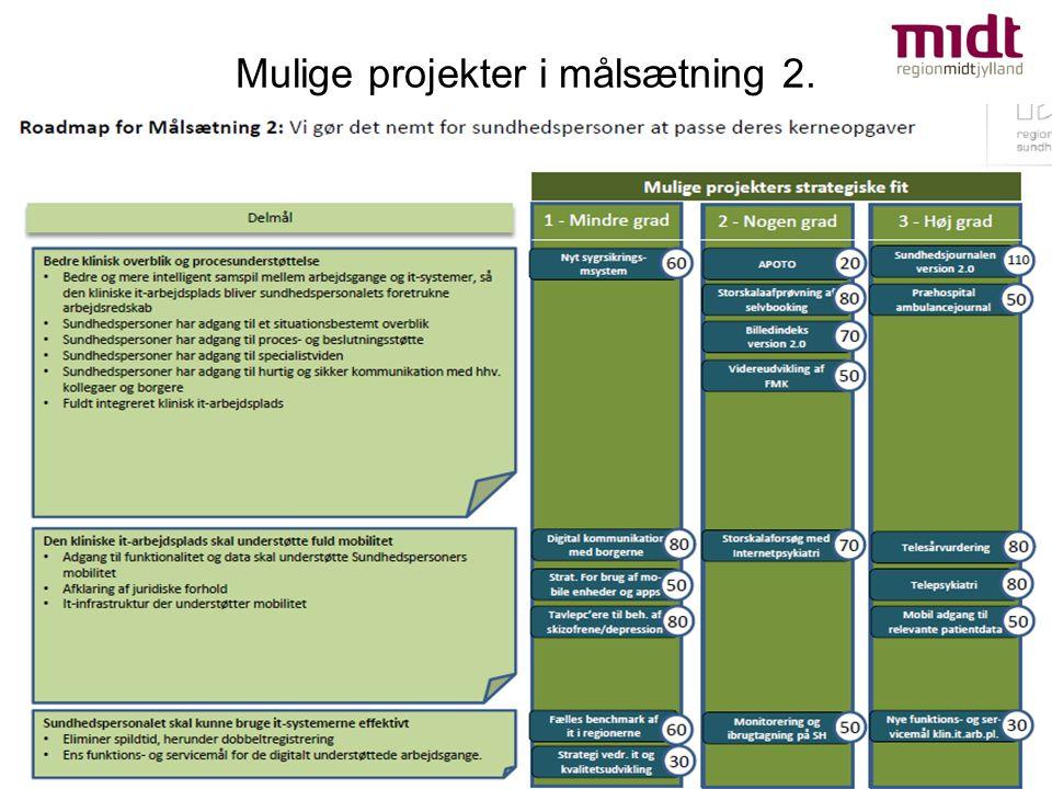 Mulige projekter i målsætning 2.