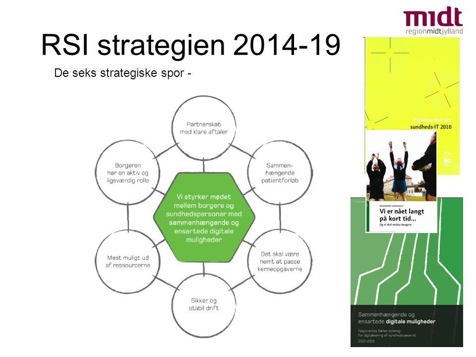 RSI strategien 2014-19 De seks strategiske spor -