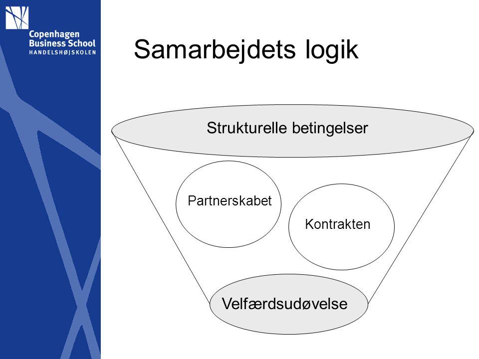 Samarbejdets logik Strukturelle betingelser Partnerskabet Velfærdsudøvelse Kontrakten