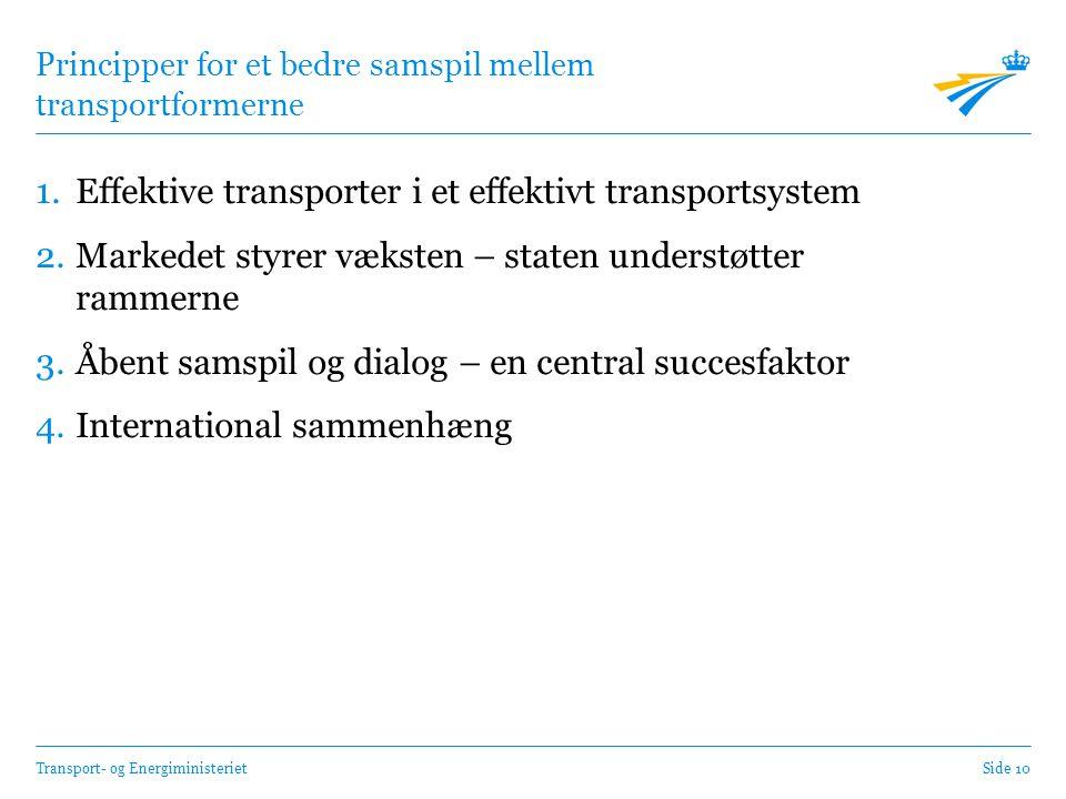 Transport- og EnergiministerietSide 10 Principper for et bedre samspil mellem transportformerne 1.Effektive transporter i et effektivt transportsystem 2.Markedet styrer væksten – staten understøtter rammerne 3.Åbent samspil og dialog – en central succesfaktor 4.International sammenhæng