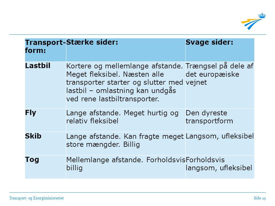 Transport- og EnergiministerietSide 15 Transport- form: Stærke sider:Svage sider: LastbilKortere og mellemlange afstande.