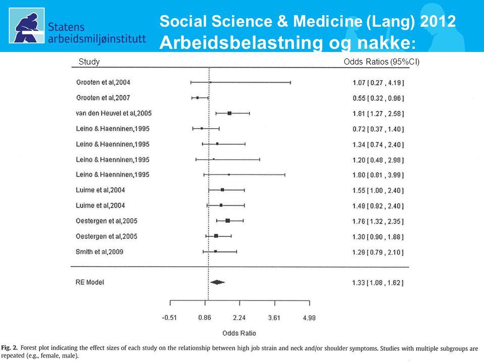 StudyOdds Ratios (95%CI) Social Science & Medicine (Lang) 2012 Arbeidsbelastning og nakke :