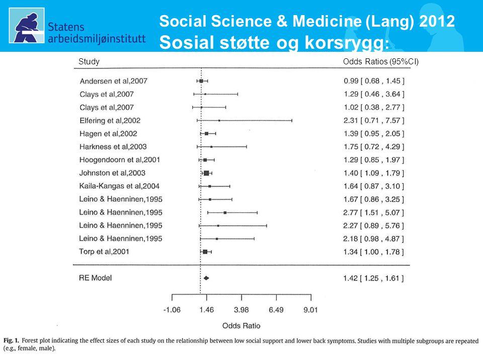 StudyOdds Ratios (95%CI) Social Science & Medicine (Lang) 2012 Sosial støtte og korsrygg :