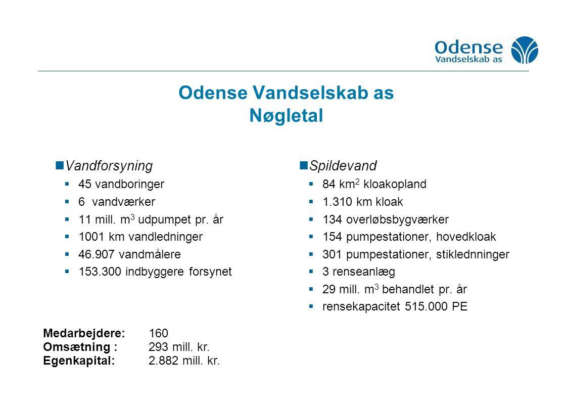 Odense Vandselskab as Nøgletal Vandforsyning  45 vandboringer  6 vandværker  11 mill.