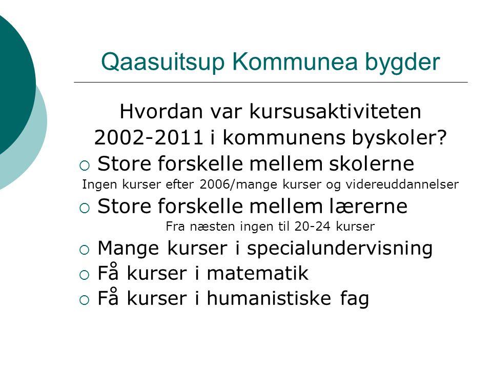 Qaasuitsup Kommunea bygder Hvordan var kursusaktiviteten 2002-2011 i kommunens byskoler.
