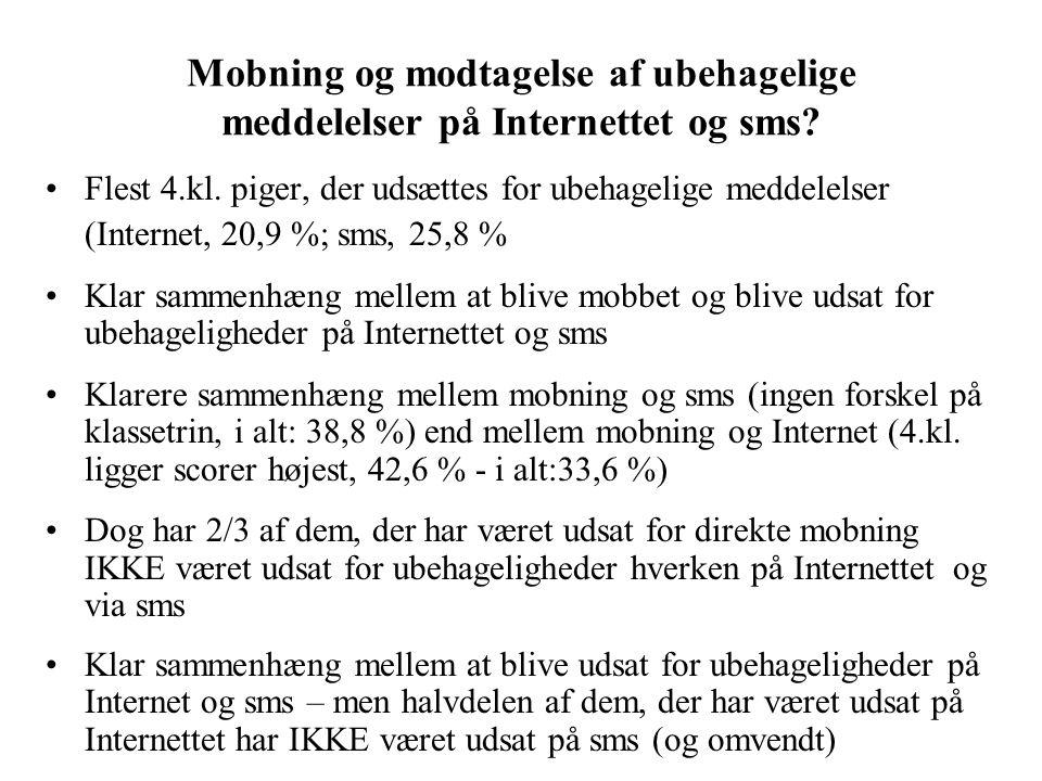 Mobning og modtagelse af ubehagelige meddelelser på Internettet og sms.