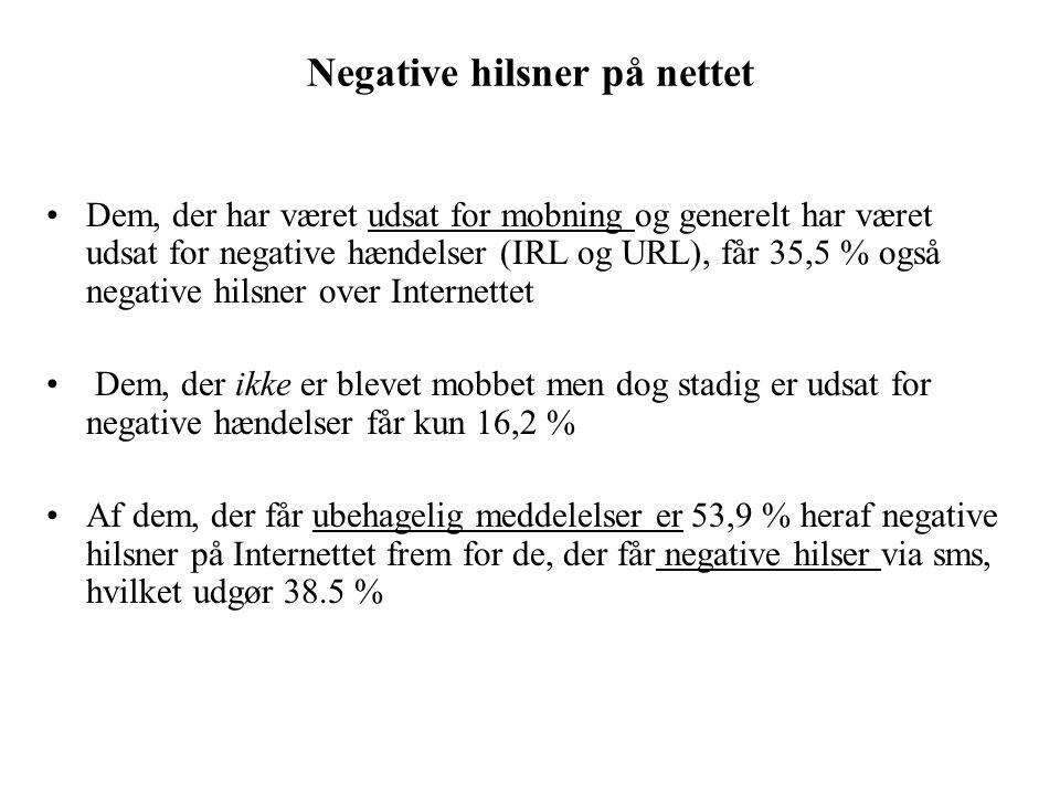 Negative hilsner på nettet Dem, der har været udsat for mobning og generelt har været udsat for negative hændelser (IRL og URL), får 35,5 % også negative hilsner over Internettet Dem, der ikke er blevet mobbet men dog stadig er udsat for negative hændelser får kun 16,2 % Af dem, der får ubehagelig meddelelser er 53,9 % heraf negative hilsner på Internettet frem for de, der får negative hilser via sms, hvilket udgør 38.5 %
