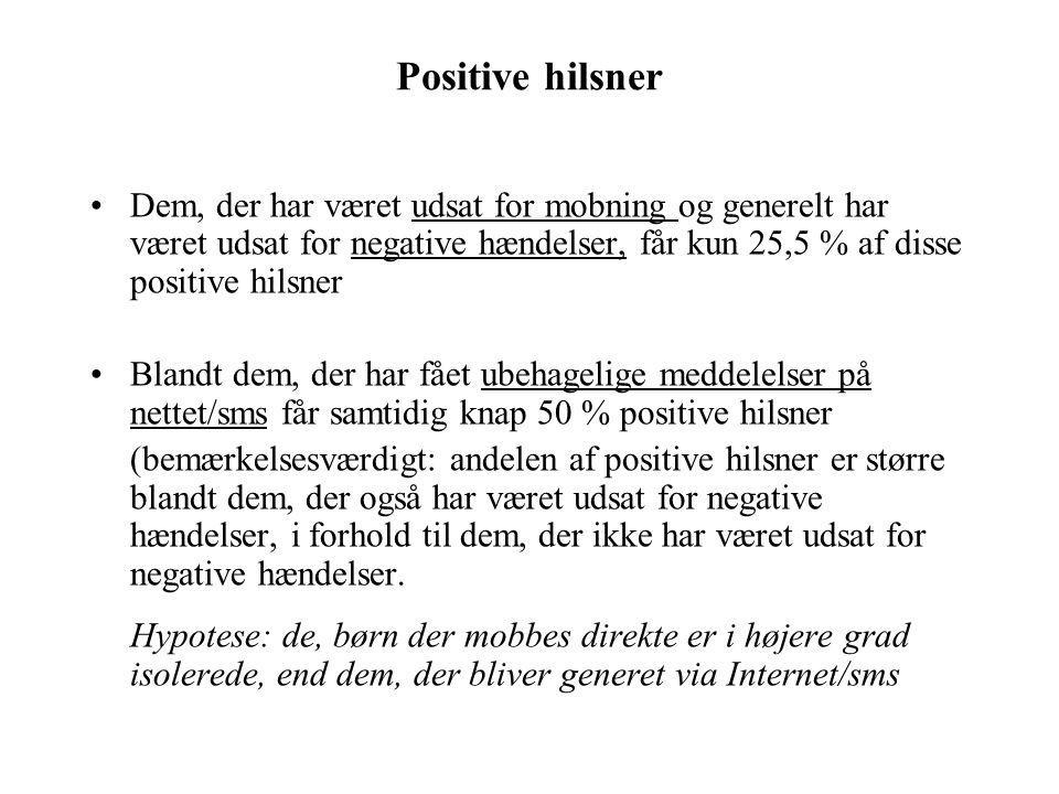 Positive hilsner Dem, der har været udsat for mobning og generelt har været udsat for negative hændelser, får kun 25,5 % af disse positive hilsner Blandt dem, der har fået ubehagelige meddelelser på nettet/sms får samtidig knap 50 % positive hilsner (bemærkelsesværdigt: andelen af positive hilsner er større blandt dem, der også har været udsat for negative hændelser, i forhold til dem, der ikke har været udsat for negative hændelser.