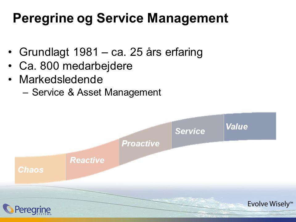 Peregrine og Service Management Grundlagt 1981 – ca.
