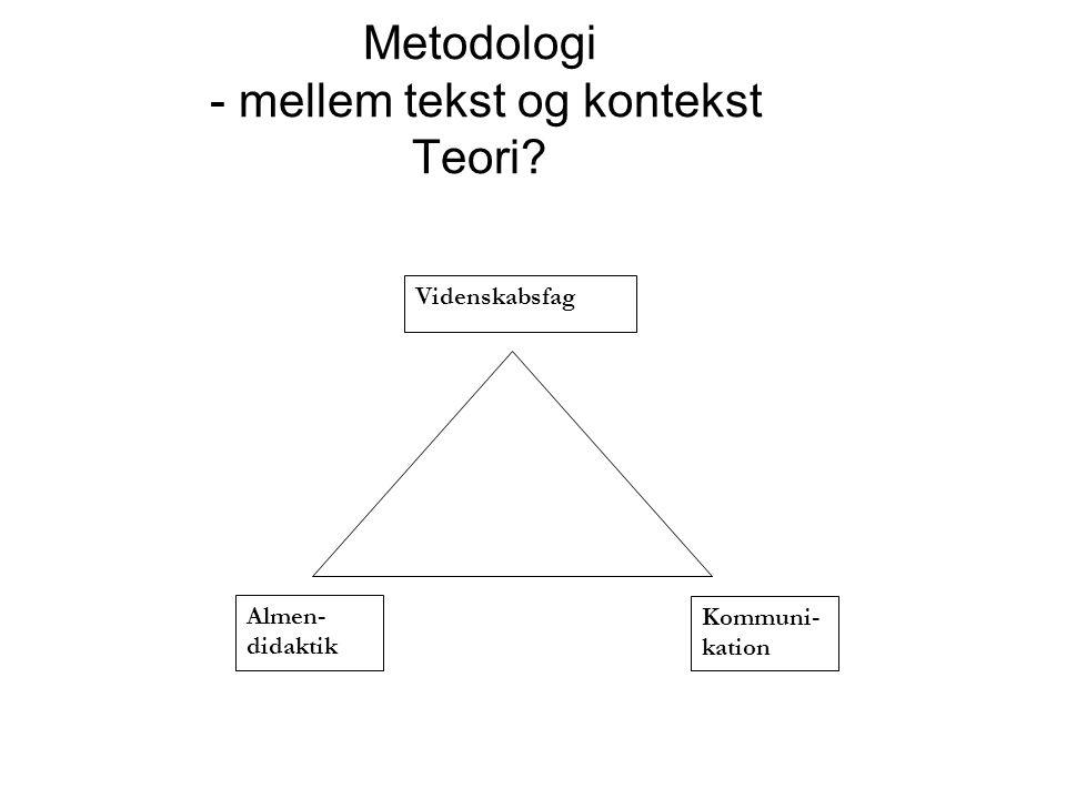 Metodologi - mellem tekst og kontekst Teori Videnskabsfag Kommuni- kation Almen- didaktik
