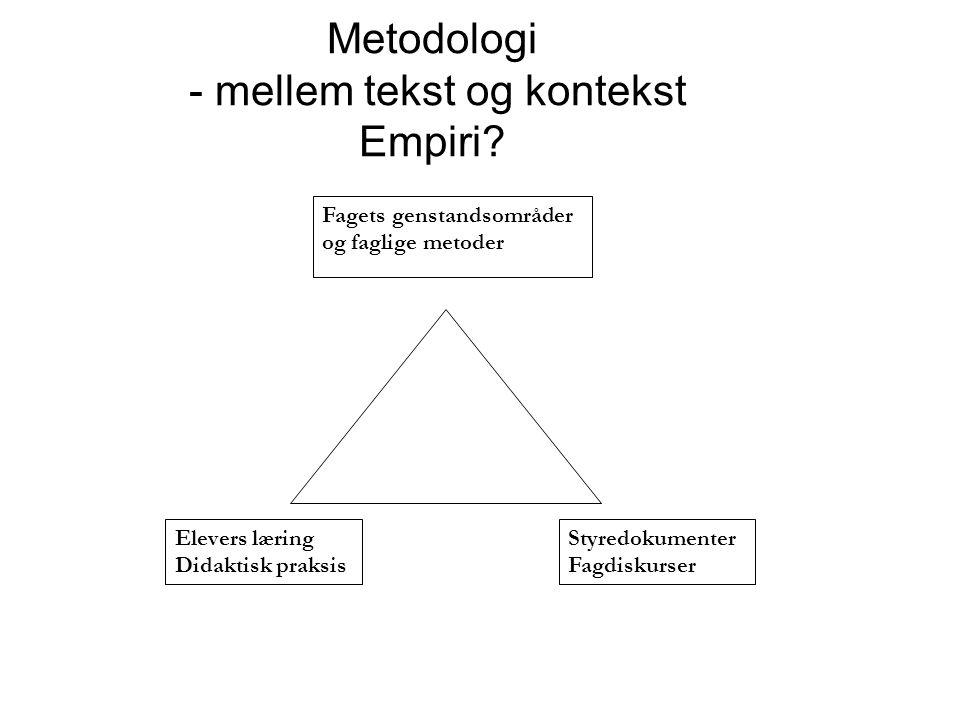 Metodologi - mellem tekst og kontekst Empiri.
