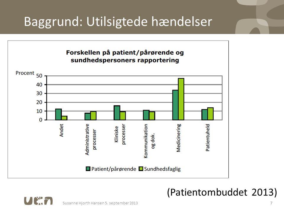 Baggrund: Utilsigtede hændelser (Patientombuddet 2013) 7Susanne Hjorth Hansen 5. september 2013