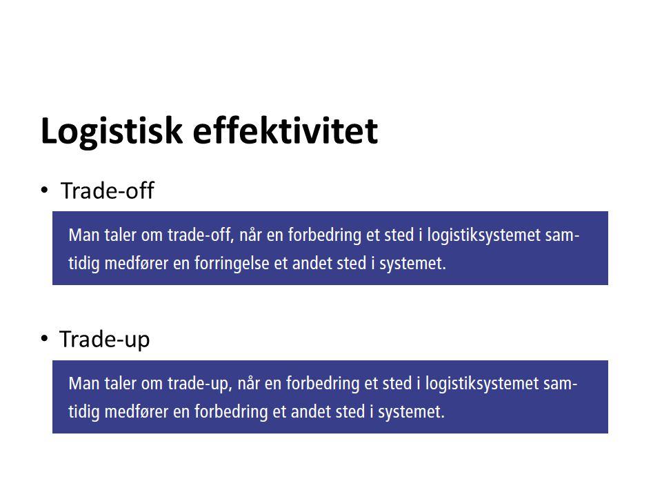 Logistisk effektivitet Trade-off Trade-up