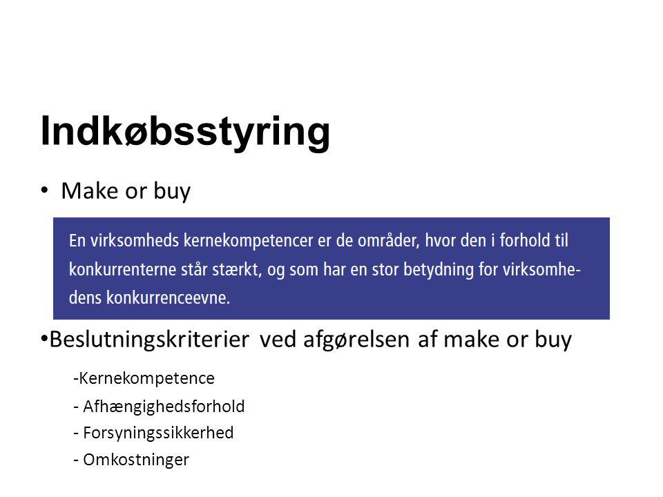 Indkøbsstyring Make or buy Beslutningskriterier ved afgørelsen af make or buy -Kernekompetence - Afhængighedsforhold - Forsyningssikkerhed - Omkostnin
