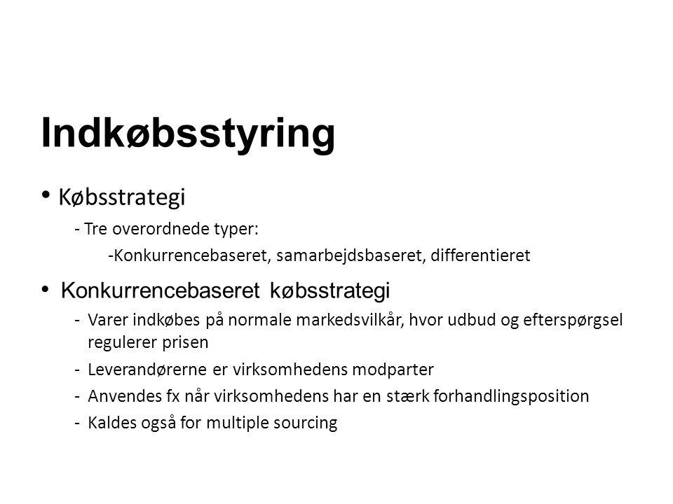 Indkøbsstyring Købsstrategi - Tre overordnede typer: -Konkurrencebaseret, samarbejdsbaseret, differentieret Konkurrencebaseret købsstrategi -Varer ind