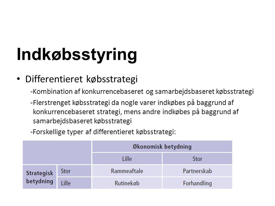 Indkøbsstyring Differentieret købsstrategi -Kombination af konkurrencebaseret og samarbejdsbaseret købsstrategi -Flerstrenget købsstrategi da nogle va